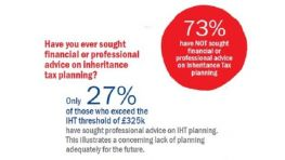 Advisers urgently need to get clients IHT planning